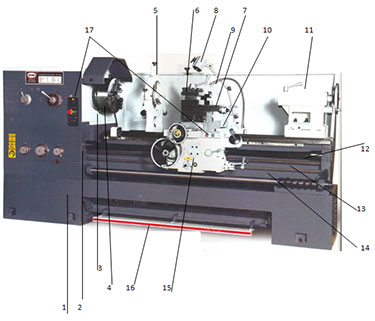 Схема токарного станка SPI-